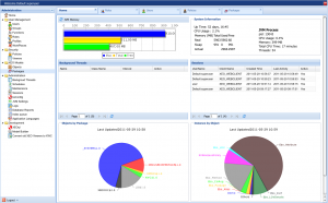 Administration Console XEO